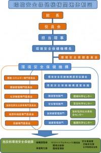 organization_h26.4
