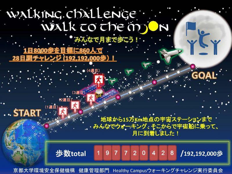 京都大学 ウォーキングチャレンジ total